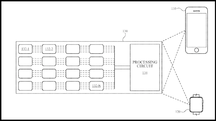 New patents suggest Apple wants to teach your Watch to smell