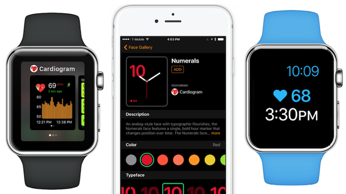 study  apple watch paired with deep neural network detects
