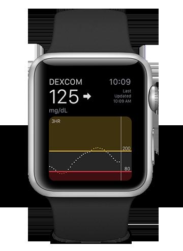 Dexcom S Next Generation Apple Watch Cgm App Needs One