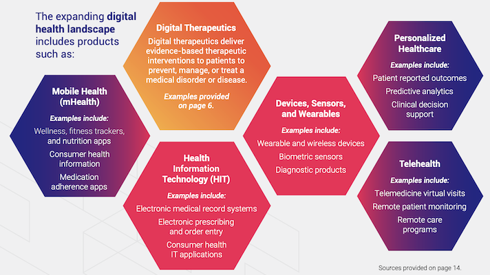 Digital Therapeutics Alliance releases definition, best
