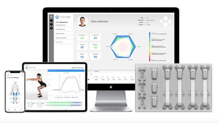FIGUR8 launches body movement tracking platform, announces