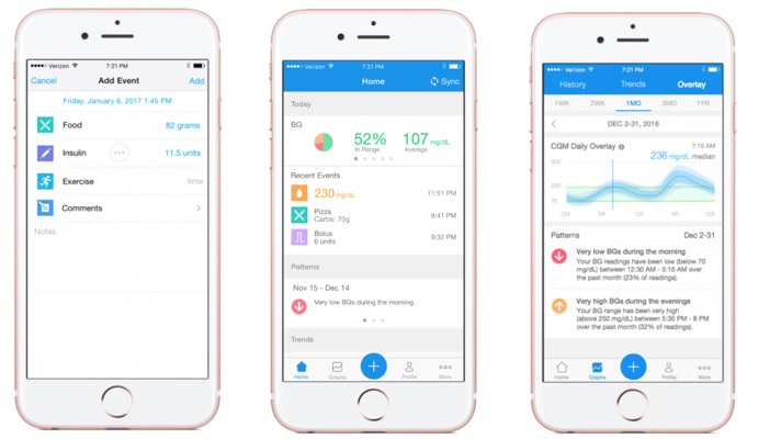 Glooko and Dexcom take relationship further with cloud integration