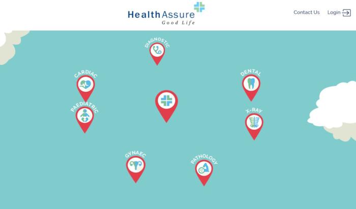 Mumbai-based primary healthcare aggregator HealthAssure raises $2.5M in Series A funding