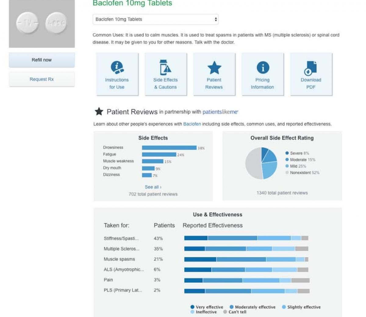 Walgreens.com now features patient medication reviews, info from ...