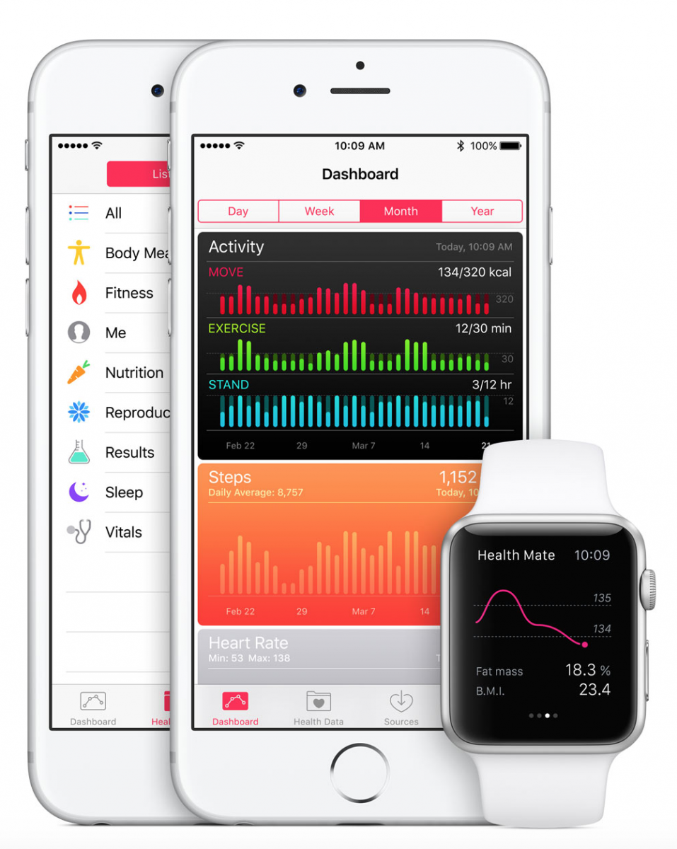 Are Medical Apps on the Horizon for Healthcare Marketing?