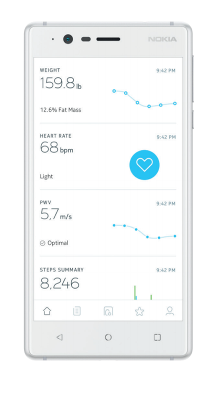 As Promised, Nokia Has Officially Launched Its Suite Of Consumer Digital  Health Tools That Formerly Lived Under The Withings Name. Along With The  Connected ...