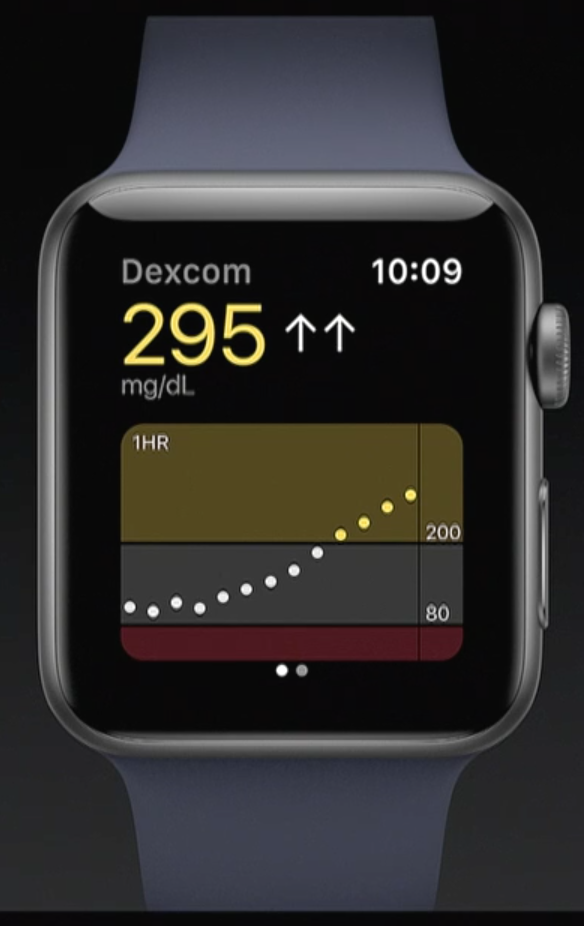 Dexcom, Propeller, and ReSound poised to make use of Apple