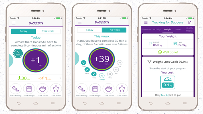 Johns Hopkins study: coaching app Sweetch can increase ...