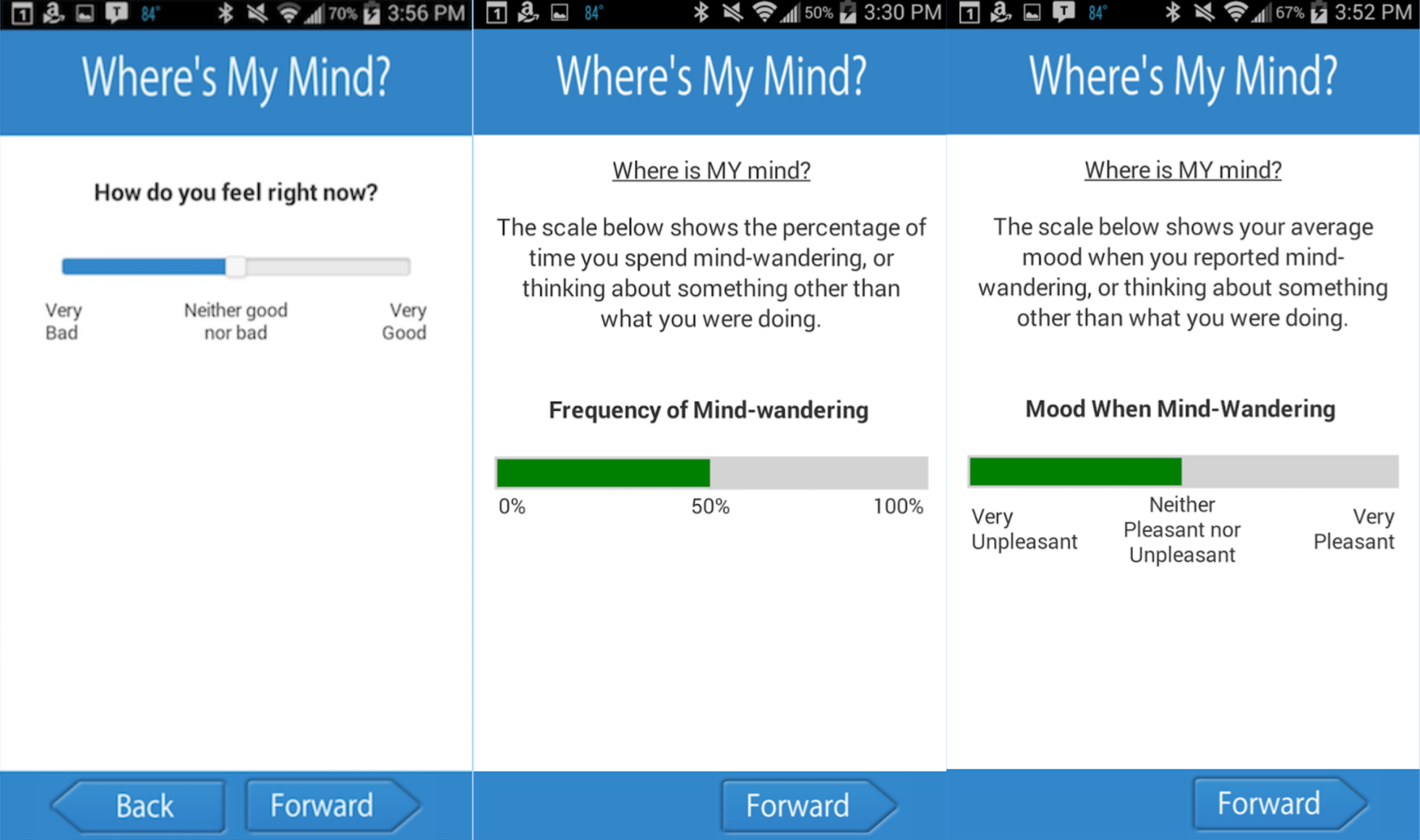 University of Colorado releases thought tracking app to learn how people's minds wander