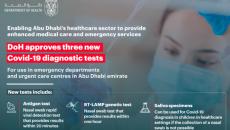 COVID-19, Abu Dhabi, saliva test