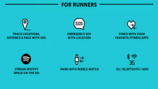 Pebble smartwatch | MobiHealthNews