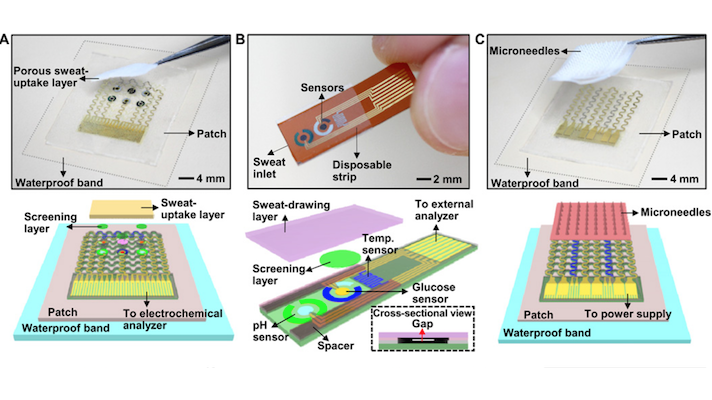 Researchers Build 4mm Patch That Monitors Glucose From