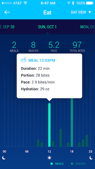 new startup klue uses gesture monitoring to track when if not