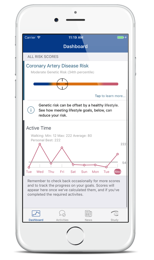 New Scripps ResearchKit app uses 23andMe data to predict