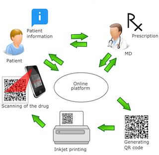 Edible QR medication could help doctors prescribe more