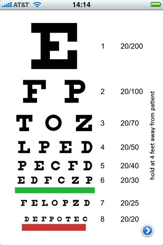 Study Smartphone Based Eye Chart Apps Not As Reliable As Standard