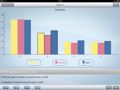 eGSHS iPad app from PAHO/WHO