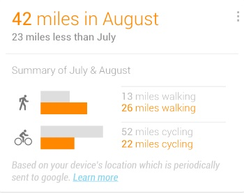 google activity summary