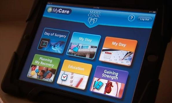 Mayo Clinic Mycare