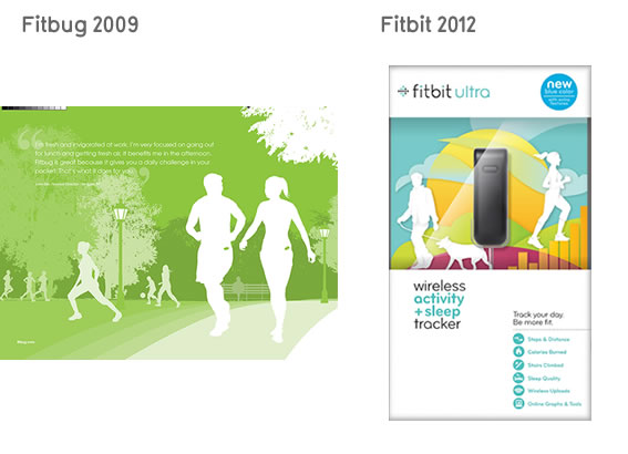 Fitbit Fitbug Packages