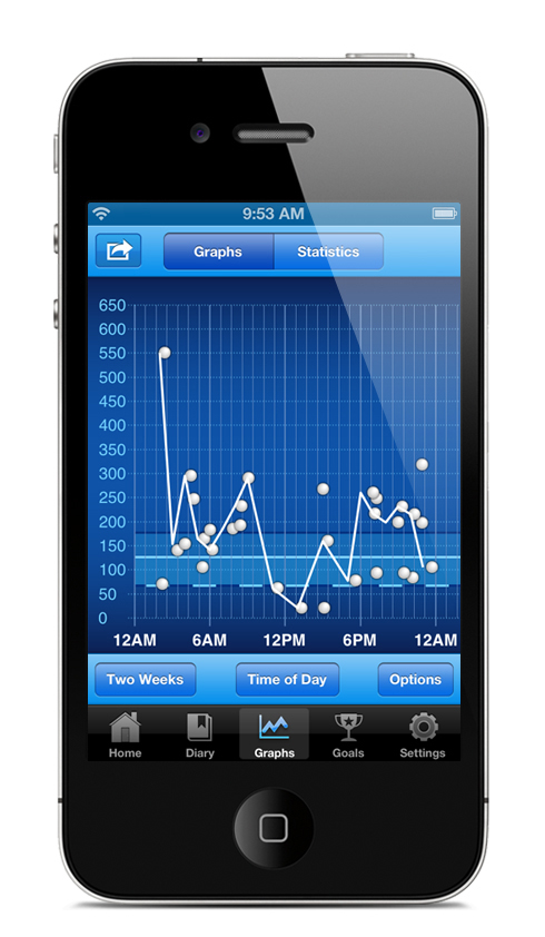 Following FDA clearance Glooko relaunches mobile diabetes ...