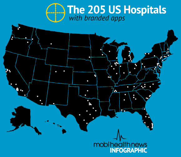 InDepth Medical Apps Every Hospital Marketer Should Know - Map of every hospital in us