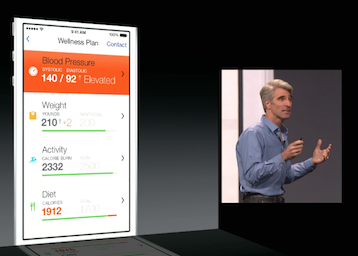 At Le S Wwdc Event The Company Announced Its Rumored Native Health Tracking Platform Which We Now Know To Be Called Healthkit