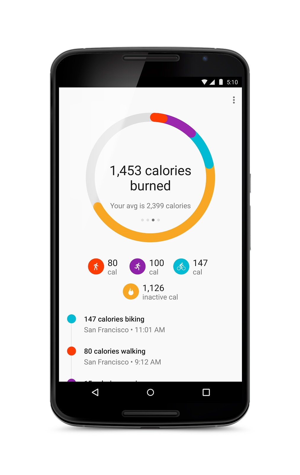 Google Fit Update Finally Adds Historical Views Plus Tracking For Calories Distance